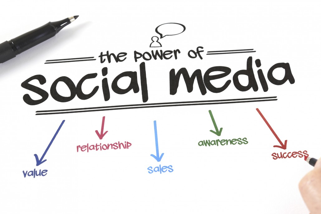 Social media marketing voordelen
